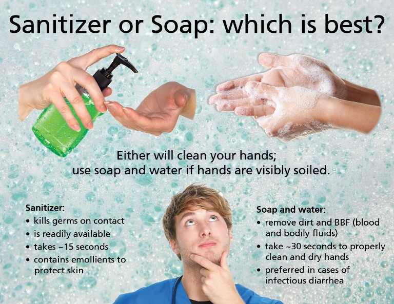 Sanitizer_780